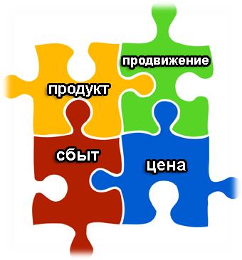 081514 1044 2 Необходимость разработки методологии и технологии маркетингового подхода в стратегическом планировании развития территории