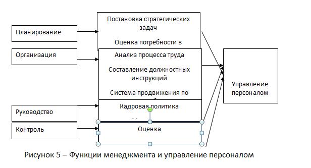 081514 1048 4 Принципы  формирования системы управления трудовыми ресурсами предприятия транспорта