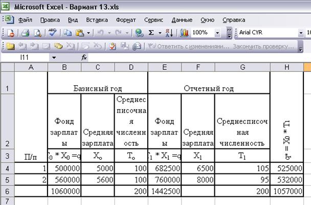 081814 2251 276 Экономическая сущность заработной платы в условиях рыночной экономики и методы ее статистического анализа