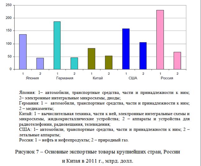 082814 0101 9 Динамика внешнеторгового оборота Российской Федерации