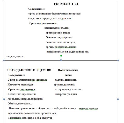 100514 1624 2 КЛАССИФИКАЦИЯ ОРГАНОВ ГОСУДАРСТВА
