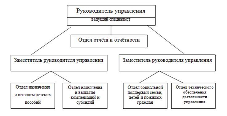 033015 2031 2 Сущность, содержание, элементы социальной политики государства