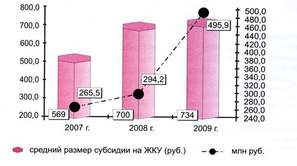 040515 1339 23 Социальная защита населения: природа, сущность и    основные  экономические инструменты