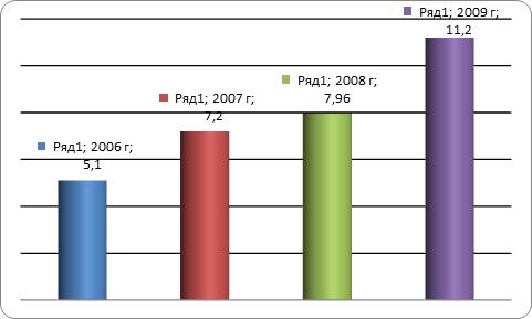 040515 1343 2 Сущность социальной защиты  населения: цели и  инструменты,  финансовая поддержка нетрудоспособного населения