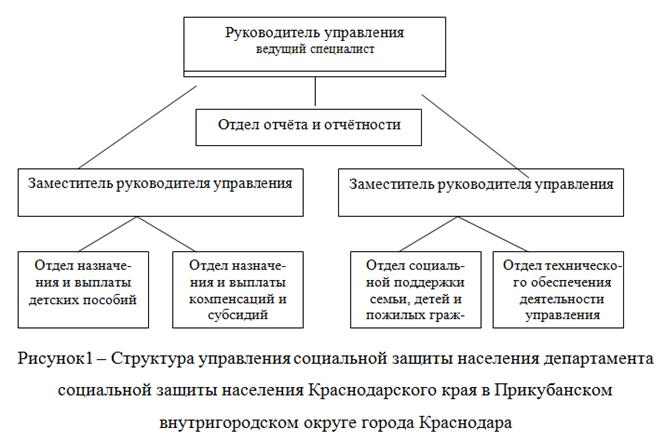 Должностная Инструкция Инструктора По Труду Социального Учреждения - фото 6