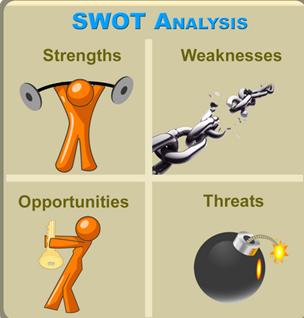 081014 1555 S1 Использование SWOT анализа при формировании стратегии хлебопекарных предприятий
