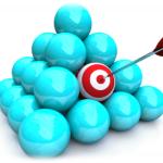 Интегральные схемы маркетингового обеспечения методов и способов стратегического планирования