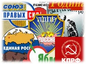 082814 0105 2 Роль и положение политических партий в процессах политики